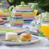 rainbow table setting